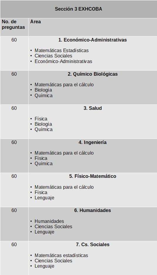 Examen De Admision Exhcoba Mextudia