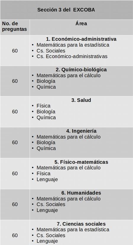 Examen De Admision Excoba Mextudia